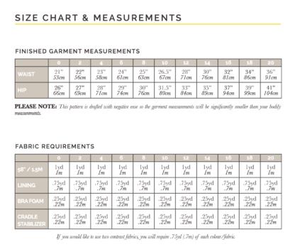 Sophie swimsuit closet case pattern size chart, fabric requirements